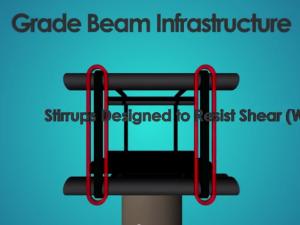 Grade Beam Video